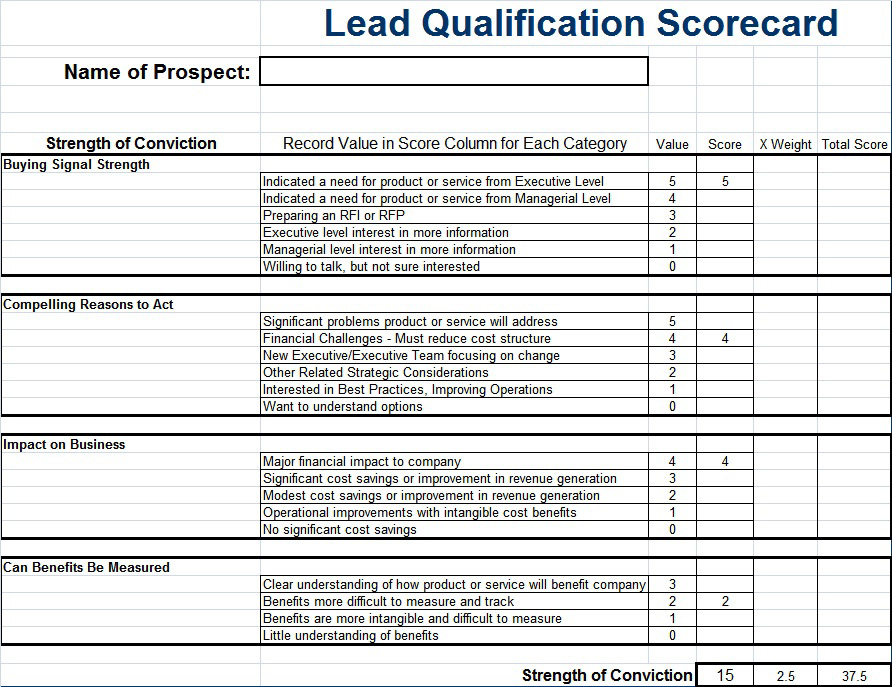 Lead Qualification Scorecard
