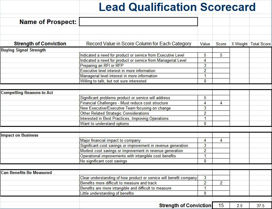 Lead Qualification Scorecard